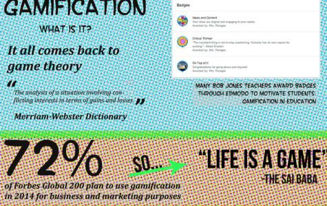 An infographic explaining gamification.