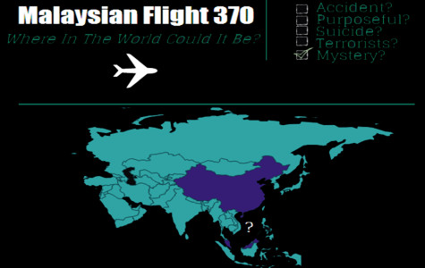 Hiding in Plane Sight: Where's Malaysian Flight 370?