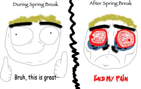 The Spring Break Effect