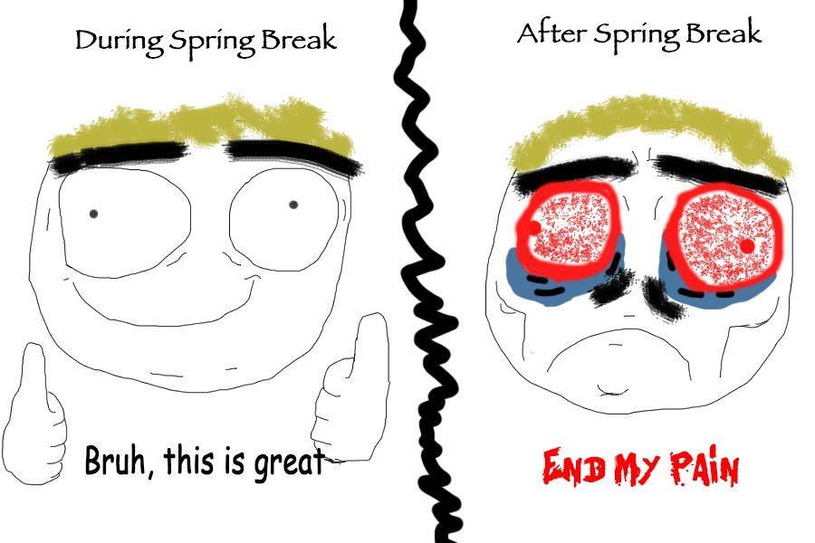 The Spring Break Effect