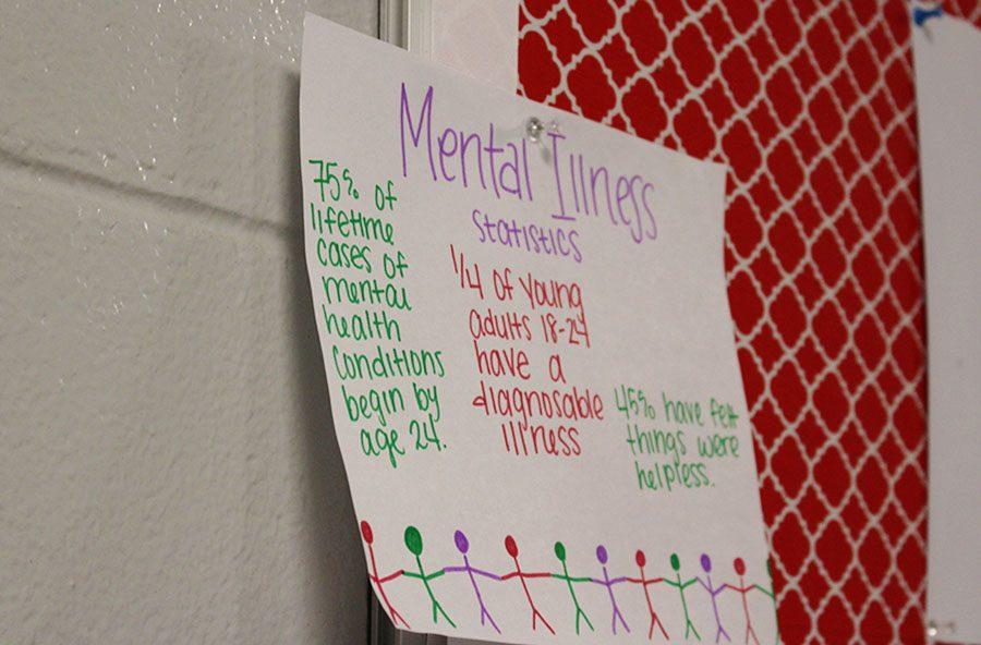 Mental Health Awareness at Bob Jones