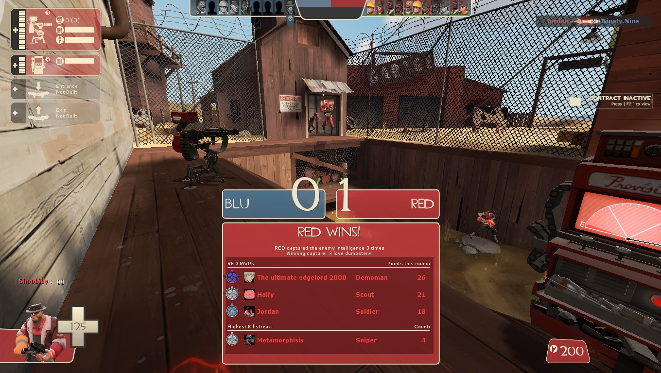 Team Fortress 2: A Timeless Classic – Patriot Pages