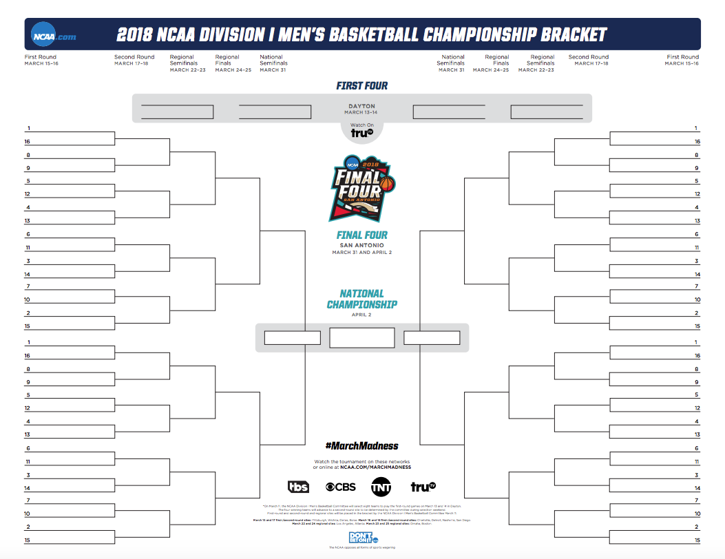march madness is here  u2013 patriot pages