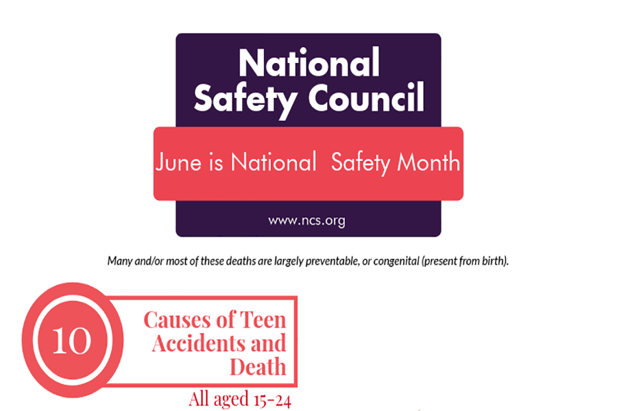 National+Safety+Month