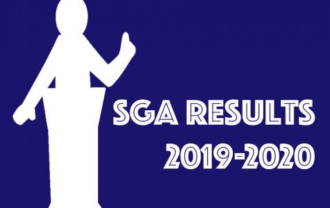 SGA Election Results