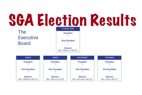SGA Election Results